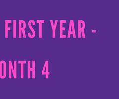 Puppy's First Year – Month 4